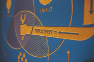 Marketing leadership strategy diagram